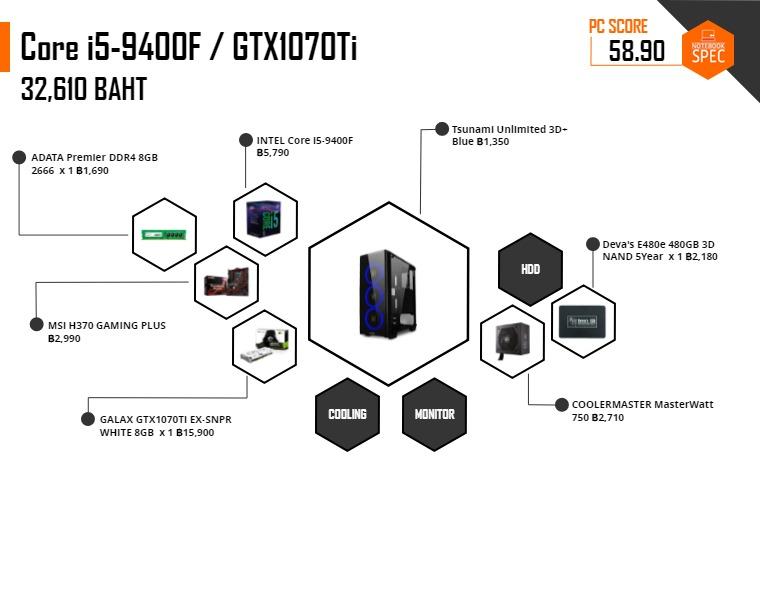 Intel pc spec gtx1070ti 2019