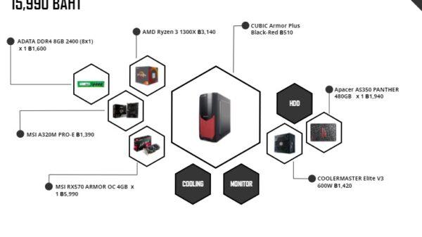 pc spec commart 2019 15000 AMD