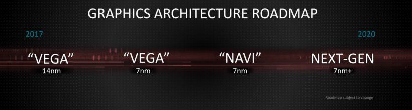 AMD 2018 Navi and nextgen roadmap