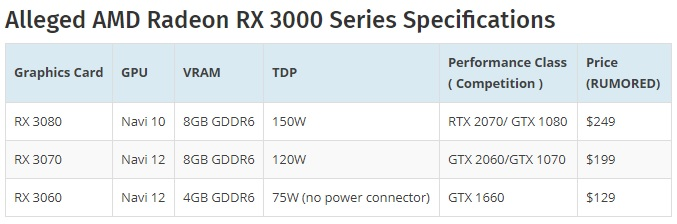 AMD Radeon Navi wccftech