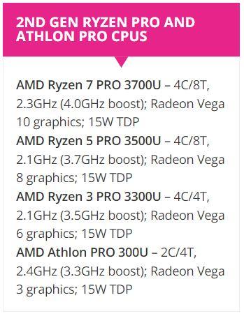 AMD Ryzen Pro mobile Gen2 2