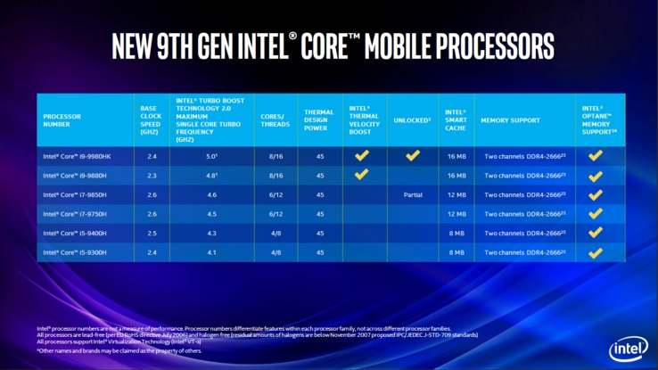 csm 9th gen intel 7 538b0caefb