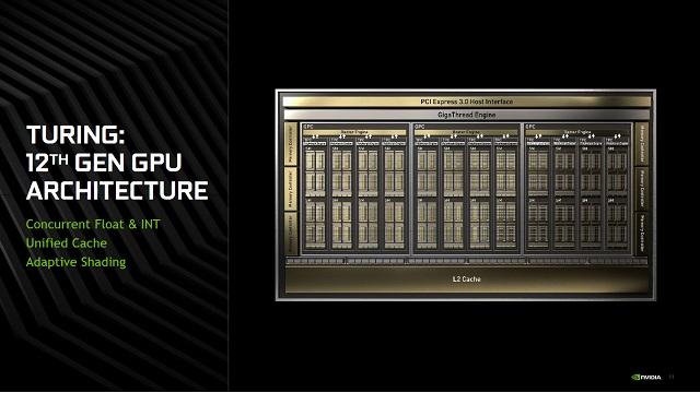 NVIDIA - การ์ดจอ GeForce GTX 1650 และ GTX 1660 Ti มาแน่