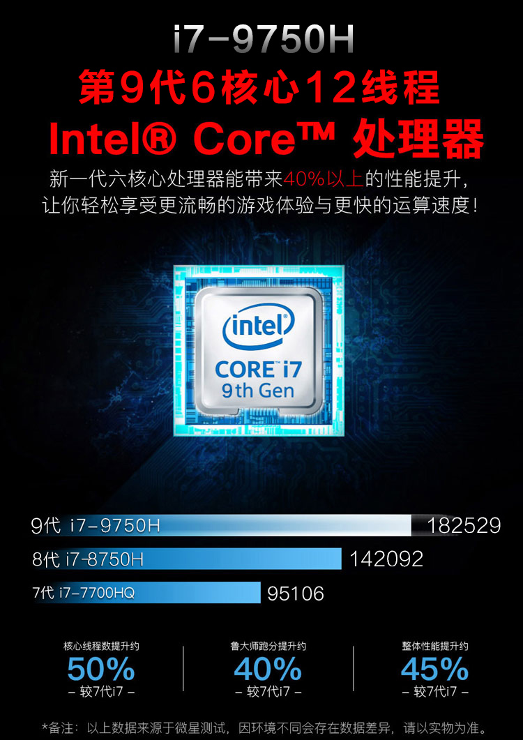 i7 9750H GTX1650 4