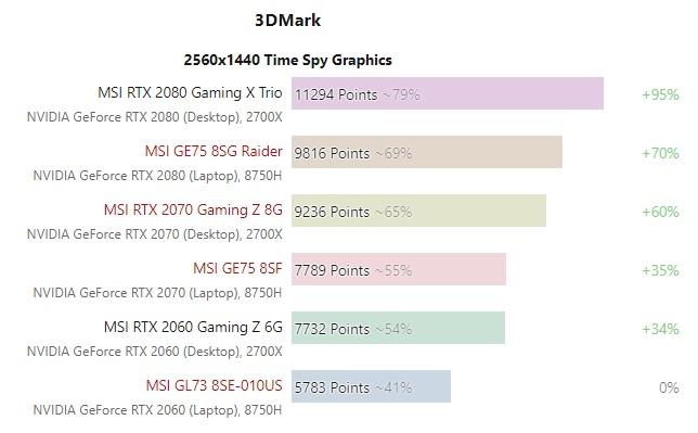 msi GL73 2060 trst 1 600