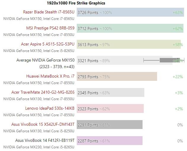 mx230 test 02 600