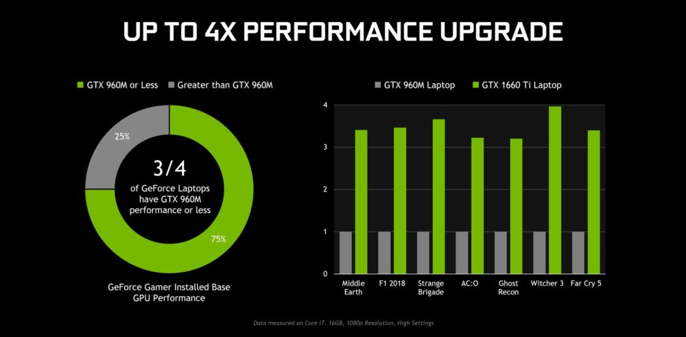 nVIDIA GeForce GTX 16 mobile 1
