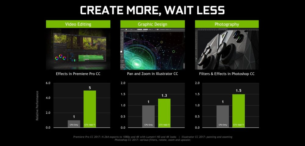 nVIDIA GeForce GTX 16 mobile 2