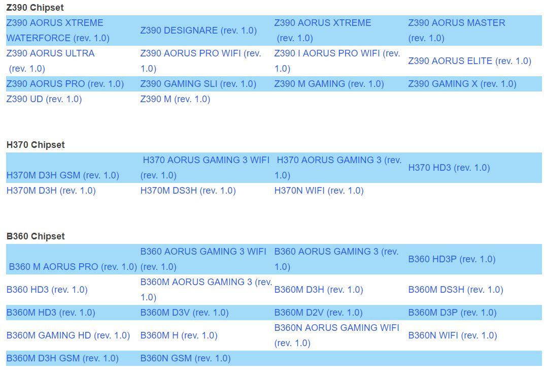 new bios gigabyte 300 series