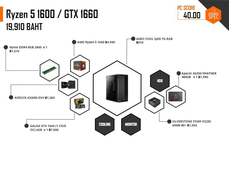 spec 19000 game rgb AMD