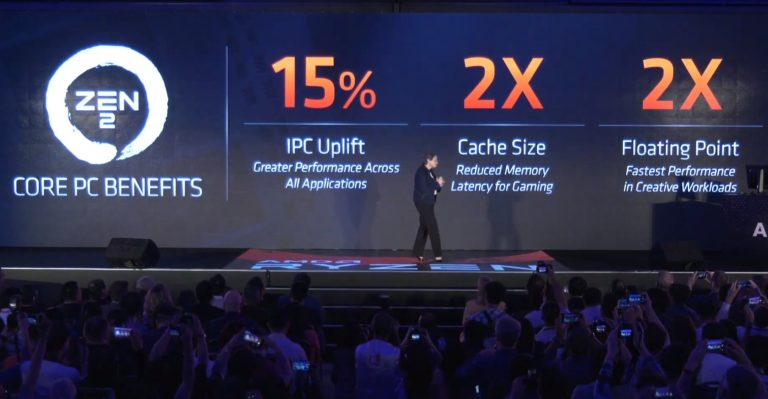AMD Ryen 3000 price 2