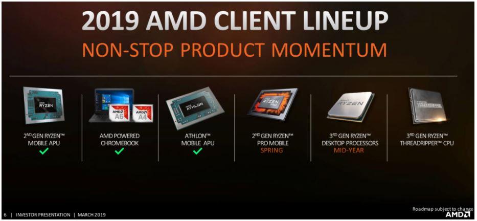 AMD Zen2 Ryzen 3000 series 3