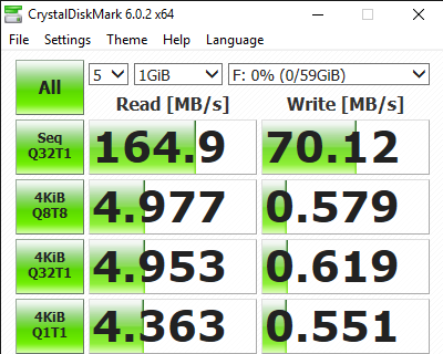 CrystalDiskMark 6.0.2 x64 5 10 2019 4 17 47 PM 1