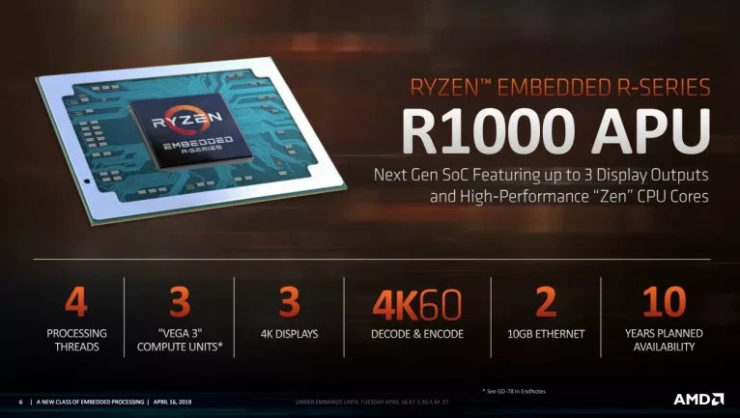 Ryzen Embedded R1000 2