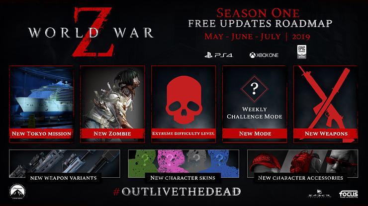 World War Z game 2