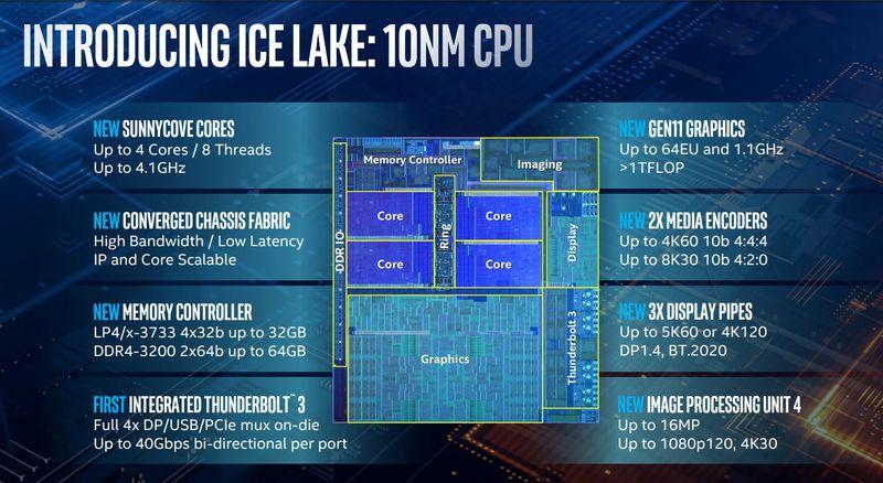 ice lake 003
