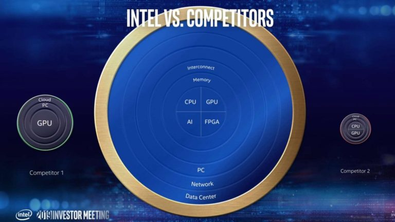 intel competition 1200x675