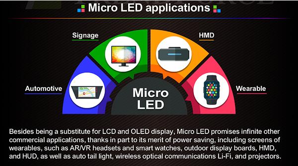 micro led chart
