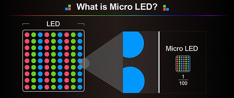 new microled compare to oled 02