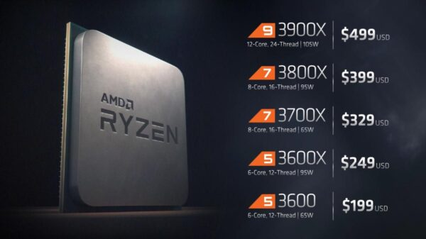 1560231674 709 amds ryzen 9 3950x is a 16 core cpu aiming to topple intels gaming dominance