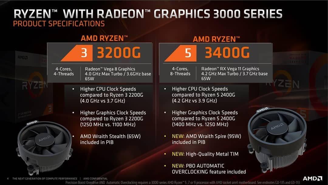 AMD Ryzen 3000G series 3200G
