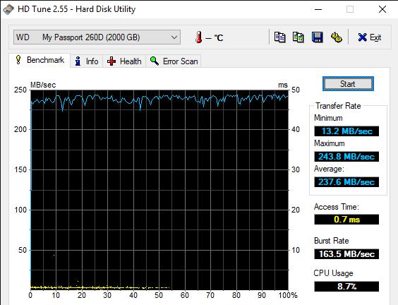 HD Tune 2.55 Hard Disk Utility 6 11 2019 10 42 20 AM