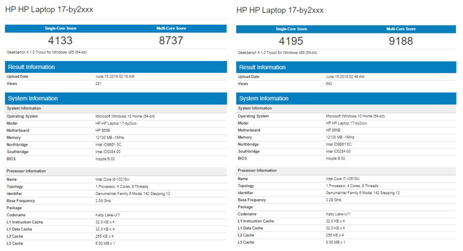 Intel Core i7 10510U vs i5 10210U