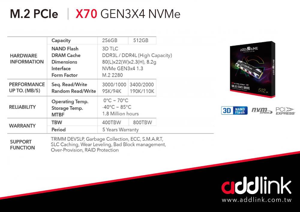 addlink x70 rgb 2