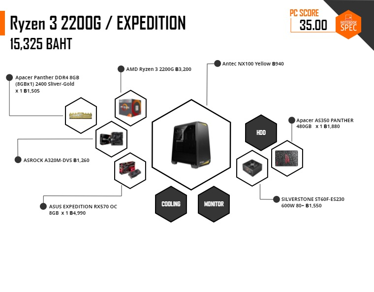 pc spec 15000 amd