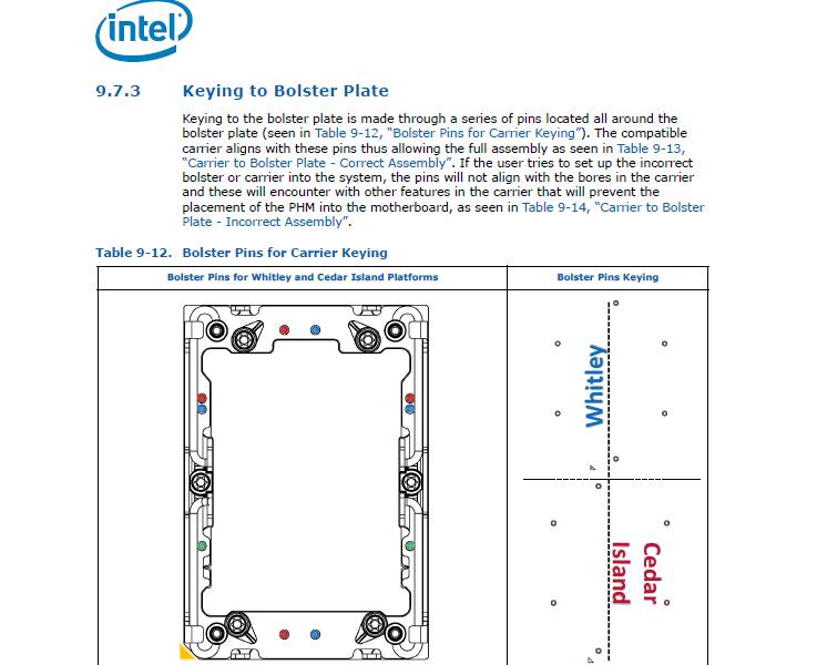 CPU - Intel แอบเปิดตัว CPU Xeon Cascade Lake-SP ที่เป็นชิป
