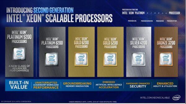 2nd generation intel xeon scalable thumb