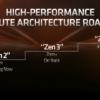AMD CPU GPU Roadmap Investor Presentation 2 820x461