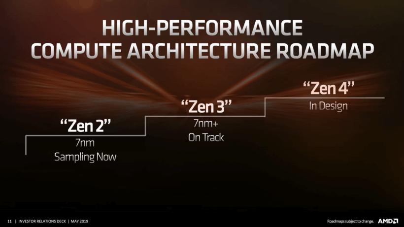 AMD CPU GPU Roadmap Investor Presentation 2