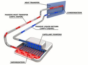 heat block