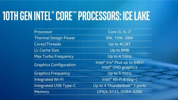 66847 08 intel 10th gen 10nm new cpu core graphics engine ai full