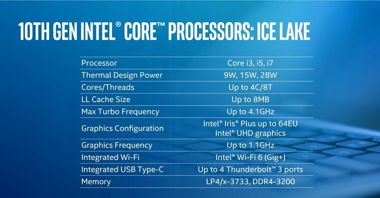 66847 08 intel 10th gen 10nm new cpu core graphics engine ai full