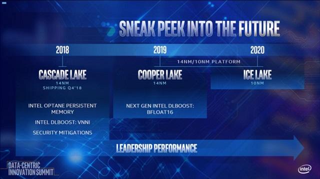 Intel Xeon Roadmap 2018 2020