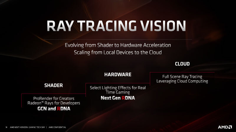AMD RDNA GPU Architecture For Navi Radeon RX 5700 Series 11