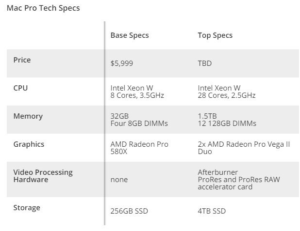 9215 03 mac pro killer build guide featuring supermicro intel