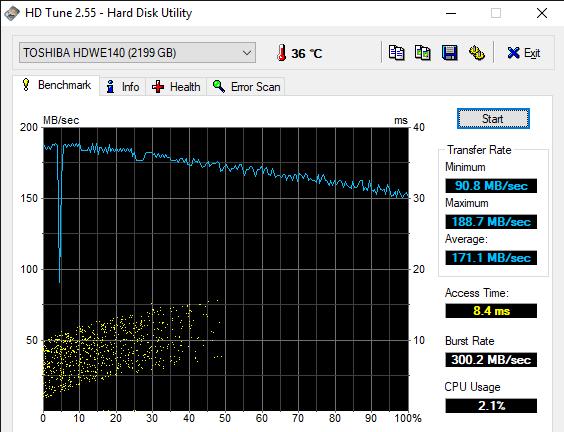 HD Tune 2.55 Hard Disk Utility 10 15 2019 4 54 35 PM