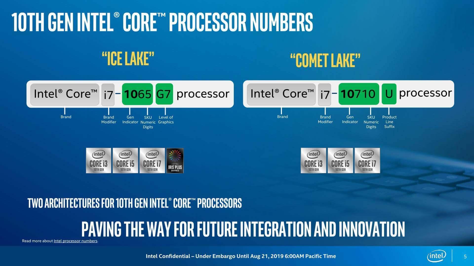 Intel Gen10 Comet Lake Ice Lake 1