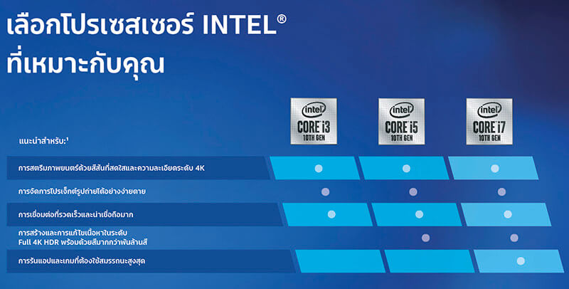 why intel matters TH version 2p