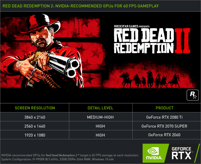 68565 01 red dead redemption rtx 2080 ti hit 4k 60fps ultra