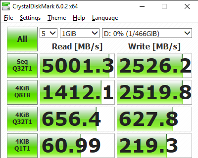 CrystalDiskMark 6.0.2 x64 11 15 2019 1 47 00 AM