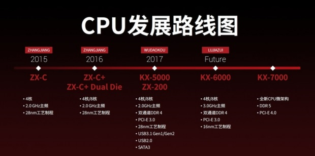69334 02 china 1 cpus intel amd competitor emerging