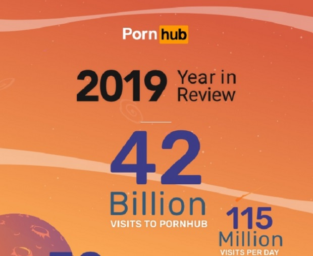 69387 01 pornhub reveal much traffic coming specific android oss