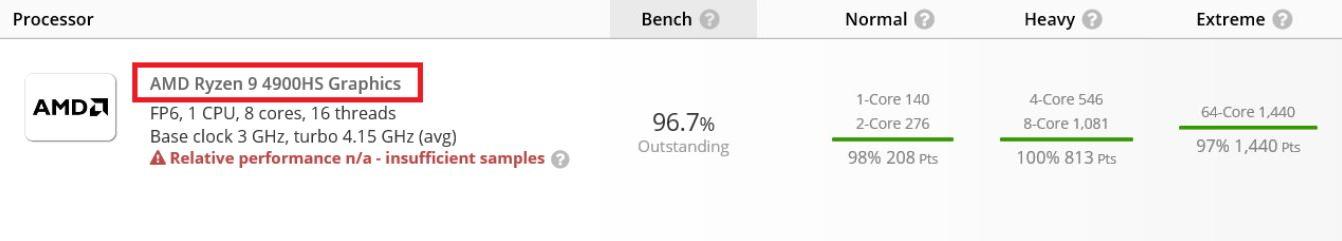 UserBench score 1