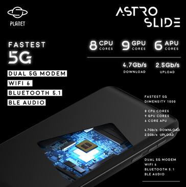 csm astro 1 80ec40c4af