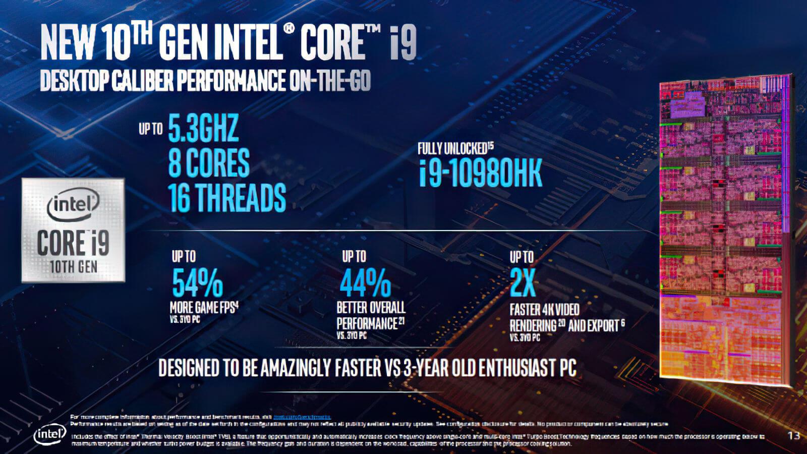 Intel Comet Lake H 10th Gen Core 2