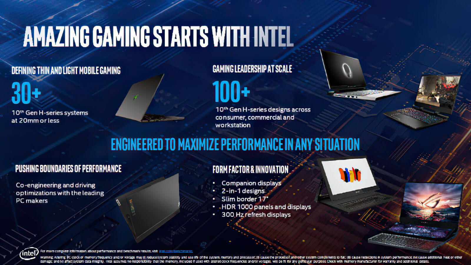 Intel Comet Lake H 10th Gen Core 4